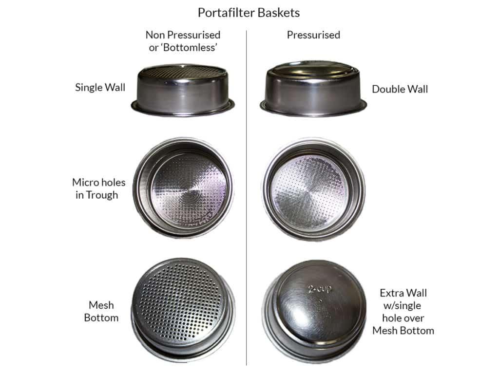 dual wall filter basket